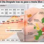 ver-grafico-analisis-de-la-pildora-del-dia-despues-tras-su-paso-a-venta-libre_633565_20191004141933